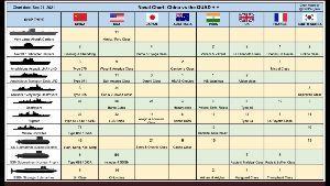 CYRN - サイレン 最新のアジアの主要国の海軍戦力比較(。・ω・。)