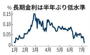 8001 - 伊藤忠商事(株) 米中対立は日本商社に商機。下期は業績で株価が動く  中国と西側諸国との緊張が高まるが、日米、日中間の