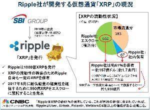 8473 - SBIホールディングス(株) > XRPが急騰していますね。 >  > 上場来高値を更新して、高値57.08円ま