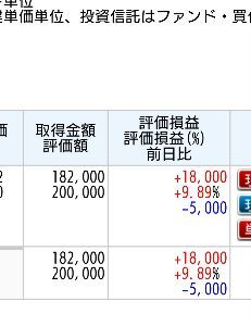 6625 - JALCOホールディングス(株) 評価益現在1億8000万円成り  諸君らも俺様ぐらいのレベルになりなさい