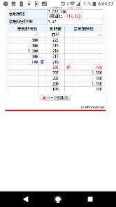 6625 - JALCOホールディングス(株) ようやく本格的10月相場初日