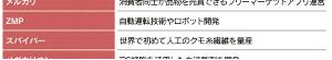 8462 - フューチャーベンチャーキャピタル(株) 日本経済新聞 2016/6/26 5:30 h ttp://www.nikkei.com/artic