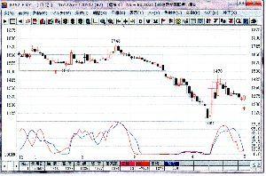 8462 - フューチャーベンチャーキャピタル(株) >明日は上がります・・・チャートは物語る  下のチャートを拡大してしかとごらんあれ・・・  新