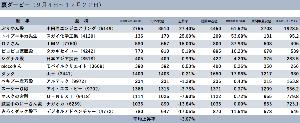 ダックス株研究会(会員制) デジアド定位置に返り咲きごじゃるー٩(•౪• ٩)