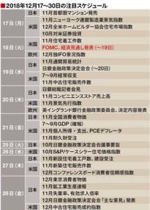 9435 - (株)光通信 2018/12/19はKudan、SoftBankのIPOが控えていますね...
