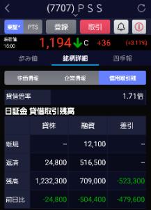 7707 - プレシジョン・システム・サイエンス(株) 逆日歩はまだ?株不足は50万くらい。  まずは11月の数字か。そこまでは多少上げそうですね。