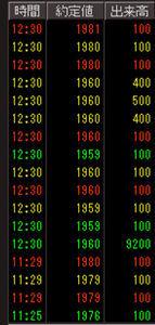 6517 - デンヨー(株) 後場開始と同時に約定していったね!!!  約2,000万円強 その後は、急上昇し1,980円台に