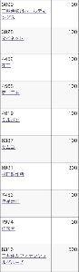 8316 - (株)三井住友フィナンシャルグループ 村田製作所は300持っています(╹◡╹)♡ 半導体は昨日かなり上げました、、 東京エレクトロンは10
