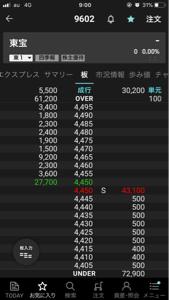 9602 - 東宝(株) 逆日歩発生してるのに下がるわけねえだろ 下手くそ^_^