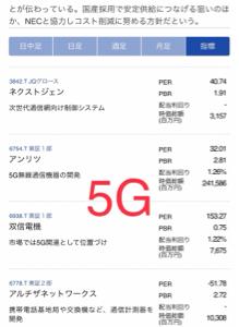 6778 - (株)アルチザネットワークス 熱い!!