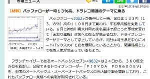 3352 - (株)バッファロー ドラレコ(●︎ ˃̶͈̀ロ˂̶͈́)੭ु⁾⁾ ドラレコ(●︎ ˃̶͈̀ロ˂̶͈́)੭ु⁾⁾ ドラレコ