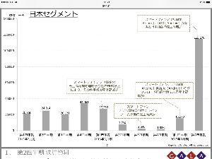4777 - (株)ガーラ アーケインの9月以降の売上高は、上半期の売上高には含まれていません  含まれていませんwwwww
