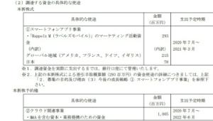 4777 - (株)ガーラ ラペルズ日本ライセンス契約来るかもネェwww ホルダーみんなに幸あれアーメンwww
