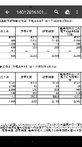 3753 - (株)フライトホールディングス 上半期は大幅黒字なんだね 1億8000万円赤字予想が 一転、1億円黒字なんだね 通期では保守的にみて