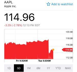 3753 - (株)フライトホールディングス Apple、思ったより元気だな。笑