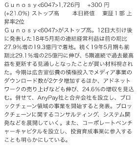 グミグミ倶楽部株でGO‼︎ーーーー グノシーは 下方修正出す前は 2500円 前後だったんだよ。   S高でも   本日、1726円だか