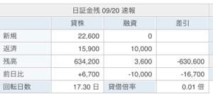 4911 - (株)資生堂 クズ豚ども〜〜 みーんな仲良く 丸焼けや〜〜😂