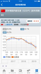 4911 - (株)資生堂 GDP