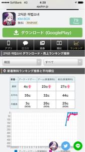 3760 - (株)ケイブ 韓国版ゴマ乙 無料ランキング少し戻しましたね 高評価だから口コミで人気出ると良いですね アイホン版も