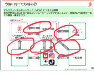 3760 - (株)ケイブ VRだってやるとも言ってないがきっとやると思うよ。  VRの生Live配信もししたら?  すげ〜金取