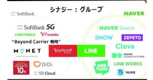 3760 - (株)ケイブ どうなりますかね ソフトバンクは、先日AKB48の5GVR動画を作成してますし、AKSにはLINEの