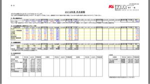 8282 - (株)ケーズホールディングス 8月の月次報告見ました。 やっぱり、凄い事になってましてね!Σ(゚д゚;) 予想以上です