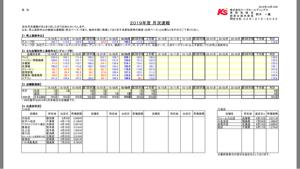 8282 - (株)ケーズホールディングス 9月の月次速報出ました! 明日に期待!😀