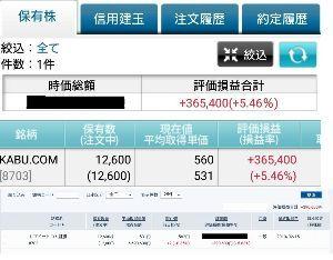 8703 - カブドットコム証券(株) .TOB正式発表後2回目もほんとにありがとう