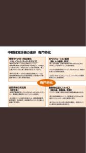 6888 - アクモス(株) ジワジワ、ドカーン📈📈📈📈  業績よし、材料ザクザク🎶🎶  化けるでしょ❣️❣️❣️