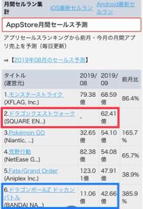 3668 - (株)コロプラ 今買えるゲーム関連はドラクエだけ!!!!  前日比プラス5億円上乗せ!!!!!  コロプラ以外は興味