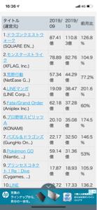3668 - (株)コロプラ ほほう