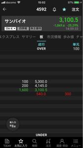 3668 - (株)コロプラ サンバイオの板もクソ株の兆しがある というかバグやろコレ! 540円なら俺も買うわ!