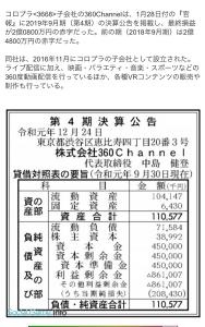3668 - (株)コロプラ これ