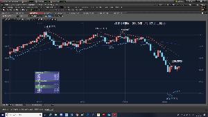 1571 - (NEXT FUNDS)日経平均インバース上場投信 YMだ。ドル円 陽線だ。上げた。やはり 76.4%戻し迄は、上げそうだ。 未明、起きるからいけない。