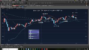 1571 - (NEXT FUNDS)日経平均インバース上場投信 FXドル円買い注文だ。テクニカル分析だ。 <<<ユーロドル 分析から 977   ah5*****