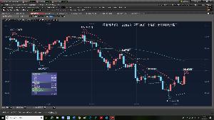 1571 - (NEXT FUNDS)日経平均インバース上場投信 米国株、5日ぶり反落し43ドル安 利下げ期待後退で売り優勢     2019/7/6 土曜日  5:
