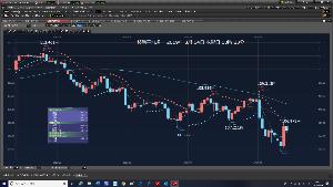 1571 - (NEXT FUNDS)日経平均インバース上場投信 東証株価指数(TOPIX)は反発し、前日比12.93ポイント(0.87%)高の1499.50で終えた
