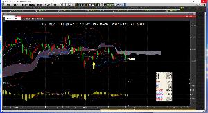 1571 - (NEXT FUNDS)日経平均インバース上場投信 ETF 1571を、指値で買った、株ベアを、した。 根拠は、週足 一目均衡表とボリバン21日線とMA
