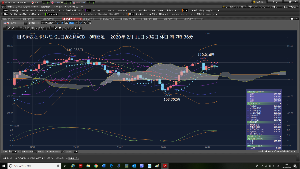 1571 - (NEXT FUNDS)日経平均インバース上場投信 一目均衡表とボリバン21日線とMACD 8時間足 2020年2月11日 火曜日 休日 朝7時36分