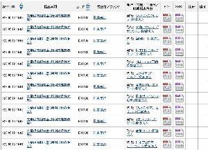 3269 - アドバンス・レジデンス投資法人 日銀、保有REIT12銘柄を開示  日銀は19日、保有する不動産投資信託(REIT)12銘柄の大量保