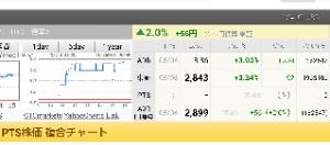 4528 - 小野薬品工業(株)  またまたADRが爆上げや\(^o^)/