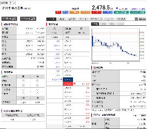 4528 - 小野薬品工業(株) なんじゃこりゃ