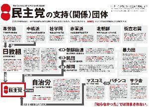 解散するなら当選議員数を減らして選挙するべきと思う 橋下維新の党は  マルハン・パチンコ、ソフトバンク繋がりですね。 http://kaleido11.