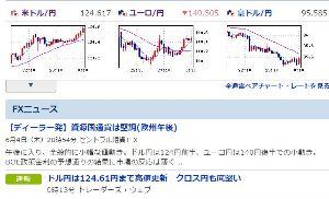 7261 - マツダ(株) > ほれ!オワタよ > http://news.finance.yahoo.co.jp/