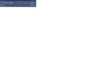 7261 - マツダ(株) ざっと100億はあるよ(o・д・)