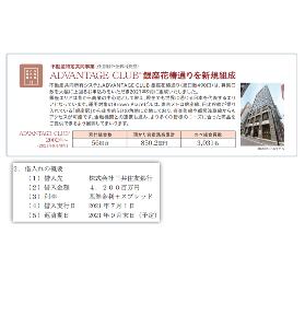 8929 - (株)青山財産ネットワークス 銀座の物件49億円で売却したんですね。 過去最高額のADです。 そして三井住友からの借入金。