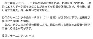 1810 - 松井建設(株) 3/8 モーニングスター 出来高増加