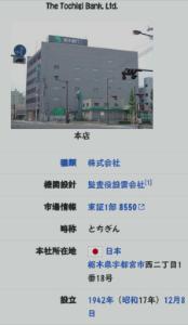 8550 - (株)栃木銀行  >ニュートラルだな☺️  元が取れたぞ😅