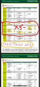 7578 - (株)ニチリョク ジュウザの相場感vol10     ❌デーはいつ? さて、9月の下げから、二番目の下げが近づいて来て