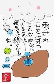 6753 - シャープ(株) 雨垂れ石を穿つ  ^~^